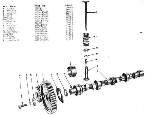 1953 cj3a wiring diagram jeep cj5 chassis diagram wiring